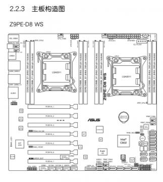 华硕z9pe-d8 ws主板用户使用说明书pdf格式