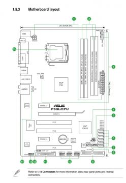 华硕p5qlse驱动_华硕p5ql/epu主板用户使用说明书pdf格式