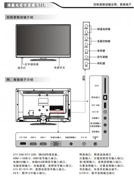 创维55e660n液晶电视使用说明书pdf免费版
