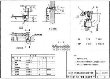 99s203消防水泵接合器安装图集pdf格式高清版【99s203图集】